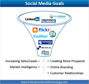 Online Advertising, SEO, Online Marketing, Classified Ads in Malaysia